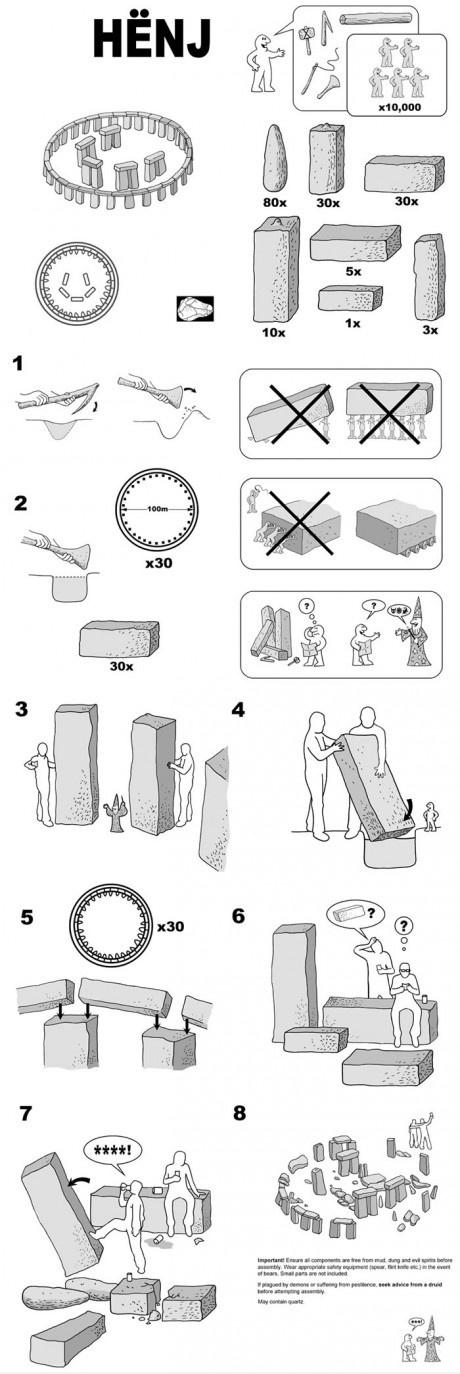 9.6.13 the poke time well Ikea Stonehenge